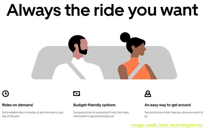 Uber's Value Proposition